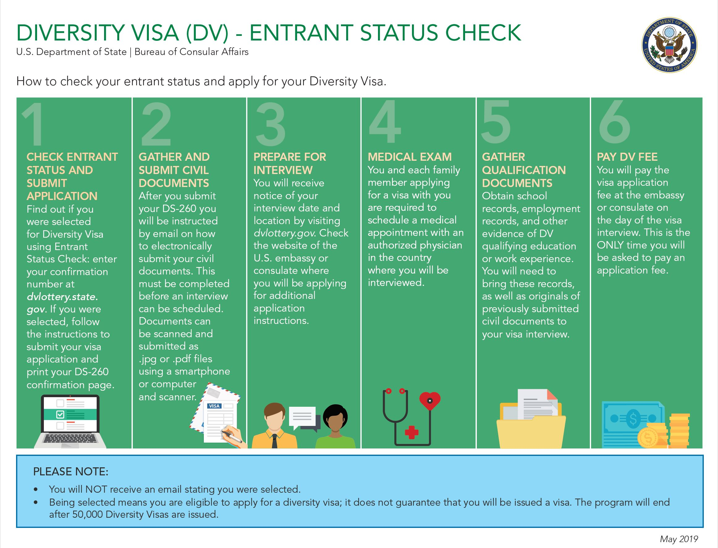 You May Check Your DV Status from May 7, 2019! | U S